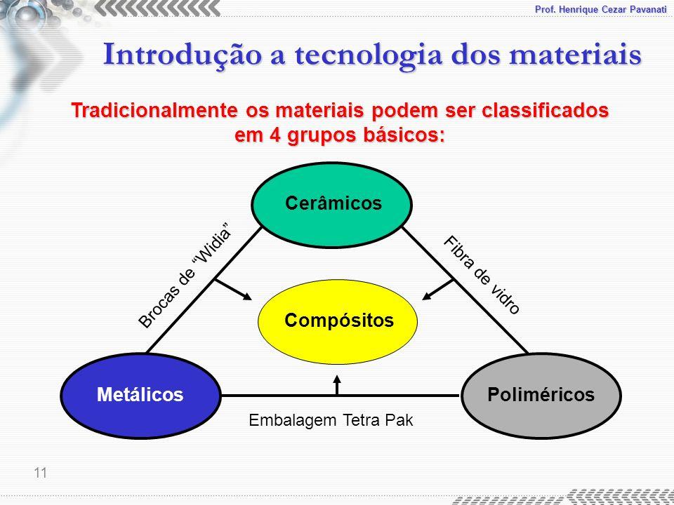 Prof. Henrique Cezar Pavanati 12 Introdução a tecnologia dos materiais Metálicos