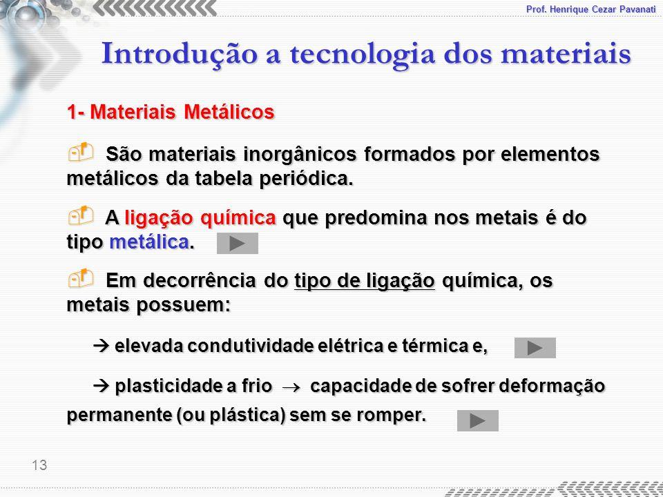 Prof. Henrique Cezar Pavanati 14 Introdução a tecnologia dos materiais Ligação Metálica