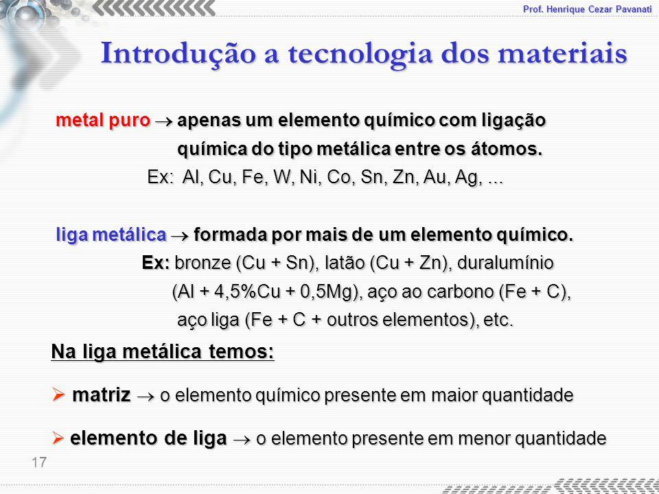 Prof. Henrique Cezar Pavanati 18 Introdução a tecnologia dos materiais Cerâmicos