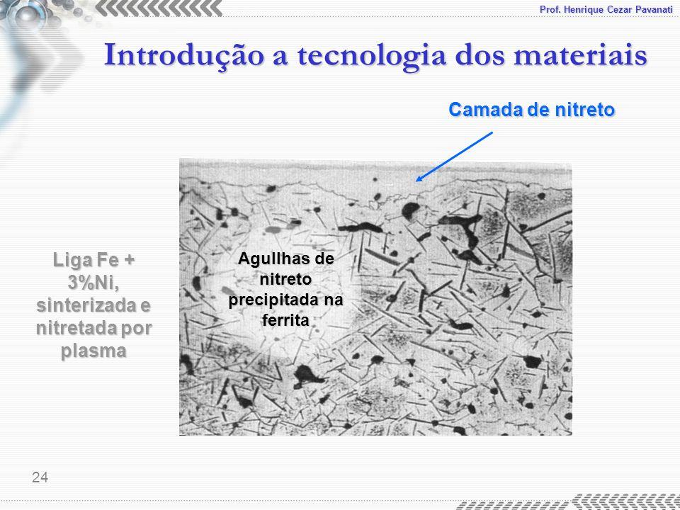 Prof. Henrique Cezar Pavanati 25 Introdução a tecnologia dos materiais Poliméricos
