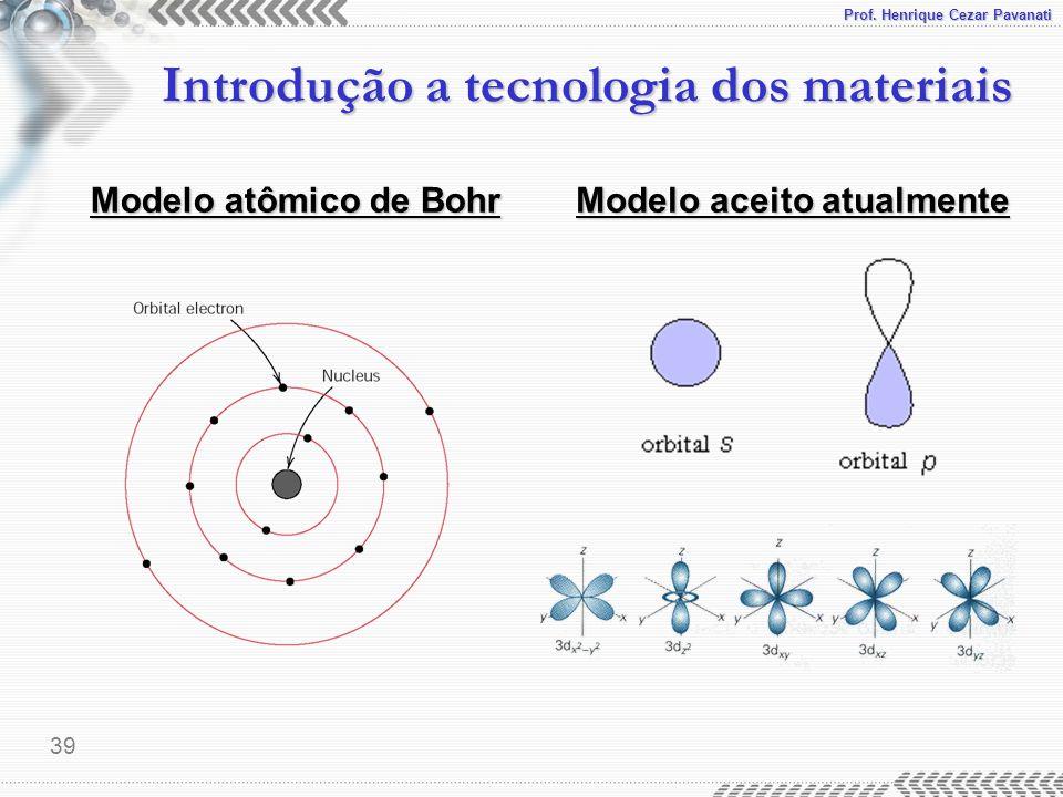 Prof. Henrique Cezar Pavanati 40 Introdução a tecnologia dos materiais MACHO FÊMEA