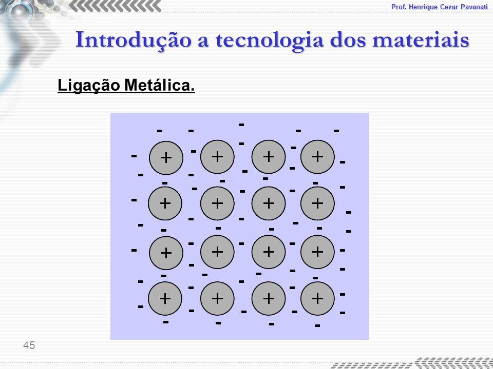 Prof.Henrique Cezar Pavanati 46 Ligação Covalente.
