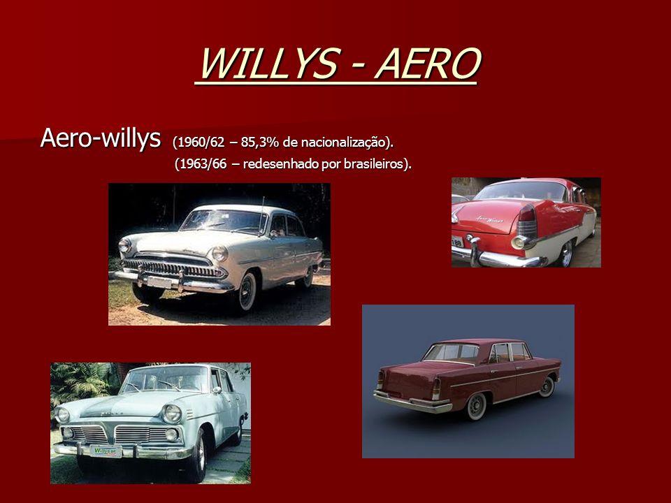 Willys - ITAMARATY Itamaraty ( 1966 a 71). As últimas unidades foram comercializadas até 1972.