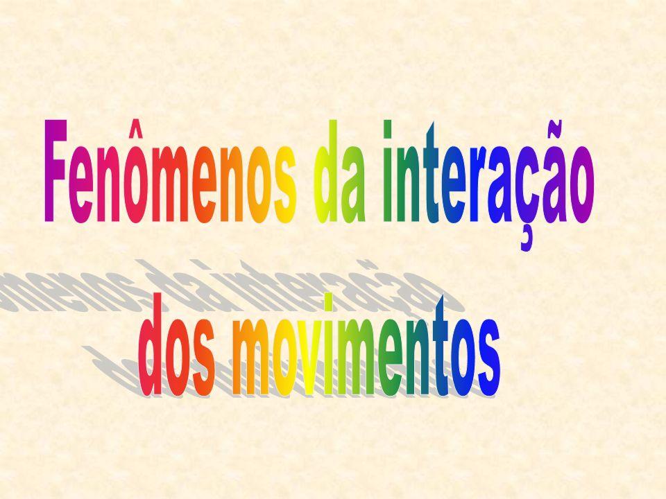 Movimento Retilíneo é o movimento cuja direção é uma linha reta. Ex. Bola de boliche, a queda de um corpo a partir do repouso, etc.