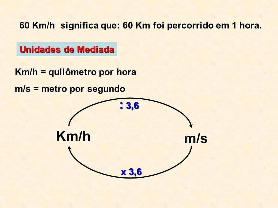 VELOCIDADE ESCALAR MÉDIA OU INSTANTÂNEA Velocidade Escalar é qualquer movimento associado a grandeza, com o intuito de medir a variação do espaço, do