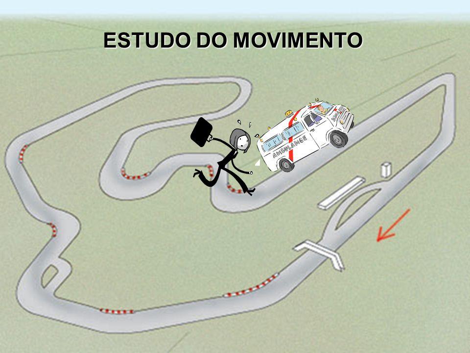 ESTUDO DO MOVIMENTO