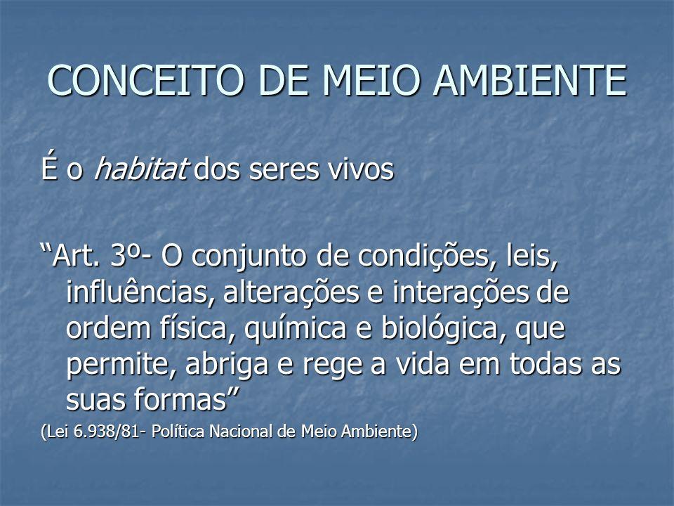 CONCEITO DE MEIO AMBIENTE É o habitat dos seres vivos Art. 3º- O conjunto de condições, leis, influências, alterações e interações de ordem física, qu