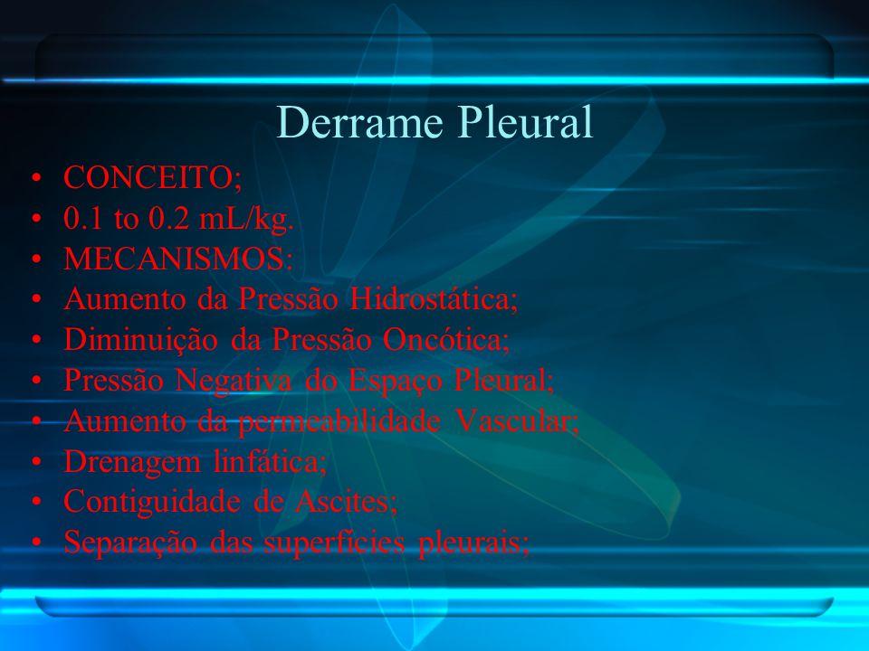 Derrame Pleural CONCEITO; 0.1 to 0.2 mL/kg. MECANISMOS: Aumento da Pressão Hidrostática; Diminuição da Pressão Oncótica; Pressão Negativa do Espaço Pl