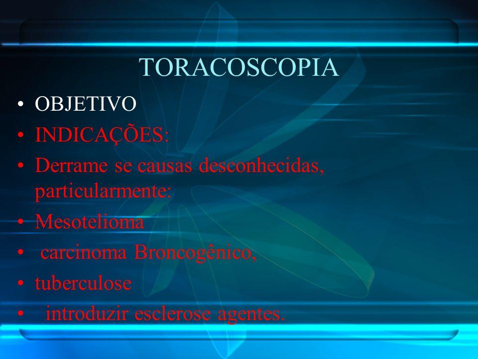 TORACOSCOPIA OBJETIVO INDICAÇÕES: Derrame se causas desconhecidas, particularmente: Mesotelioma carcinoma Broncogênico, tuberculose introduzir esclero