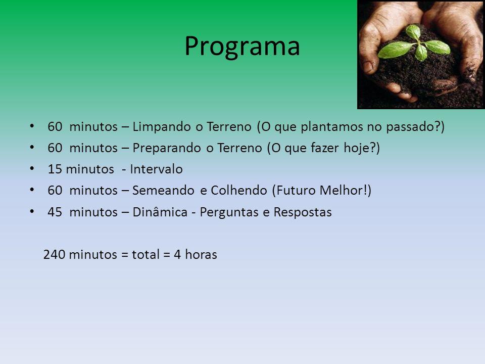 Programa 60 minutos – Limpando o Terreno (O que plantamos no passado?) 60 minutos – Preparando o Terreno (O que fazer hoje?) 15 minutos - Intervalo 60