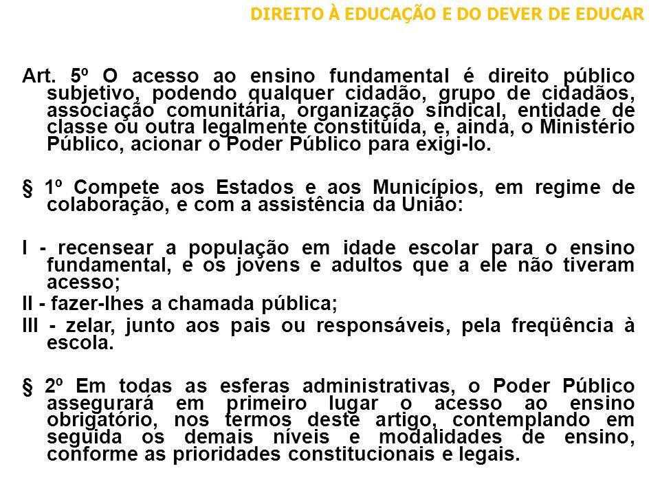 Art. 5º O acesso ao ensino fundamental é direito público subjetivo, podendo qualquer cidadão, grupo de cidadãos, associação comunitária, organização s
