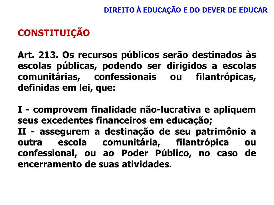 CONSTITUIÇÃO Art. 213. Os recursos públicos serão destinados às escolas públicas, podendo ser dirigidos a escolas comunitárias, confessionais ou filan