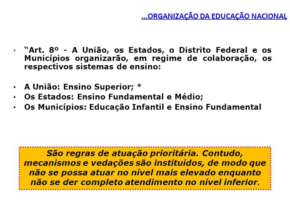 ...ORGANIZAÇÃO DA EDUCAÇÃO NACIONAL Art. 8º - A União, os Estados, o Distrito Federal e os Municípios organizarão, em regime de colaboração, os respec