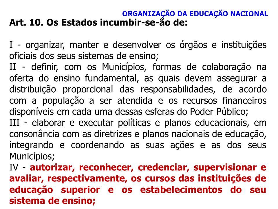 Art. 10. Os Estados incumbir-se-ão de: I - organizar, manter e desenvolver os órgãos e instituições oficiais dos seus sistemas de ensino; II - definir