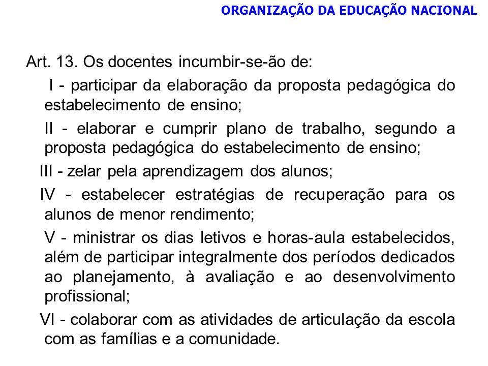 Art. 13. Os docentes incumbir-se-ão de: I - participar da elaboração da proposta pedagógica do estabelecimento de ensino; II - elaborar e cumprir plan