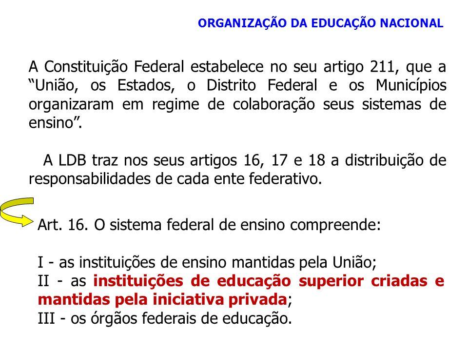 A Constituição Federal estabelece no seu artigo 211, que a União, os Estados, o Distrito Federal e os Municípios organizaram em regime de colaboração
