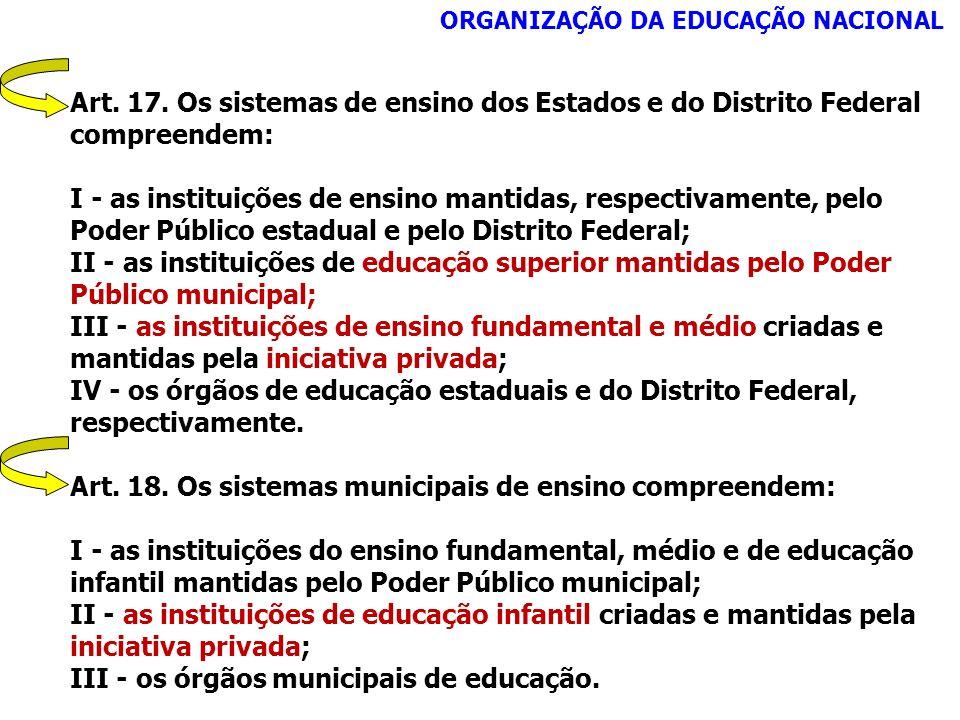 Art. 17. Os sistemas de ensino dos Estados e do Distrito Federal compreendem: I - as instituições de ensino mantidas, respectivamente, pelo Poder Públ