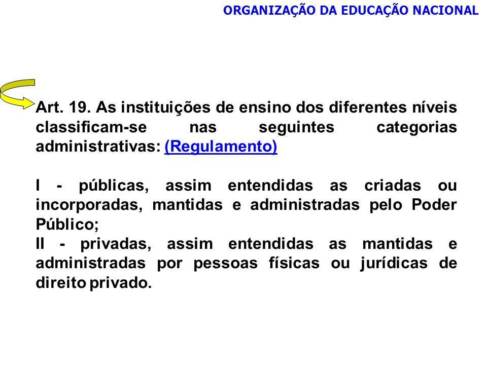 Art. 19. As instituições de ensino dos diferentes níveis classificam-se nas seguintes categorias administrativas: (Regulamento)(Regulamento) I - públi