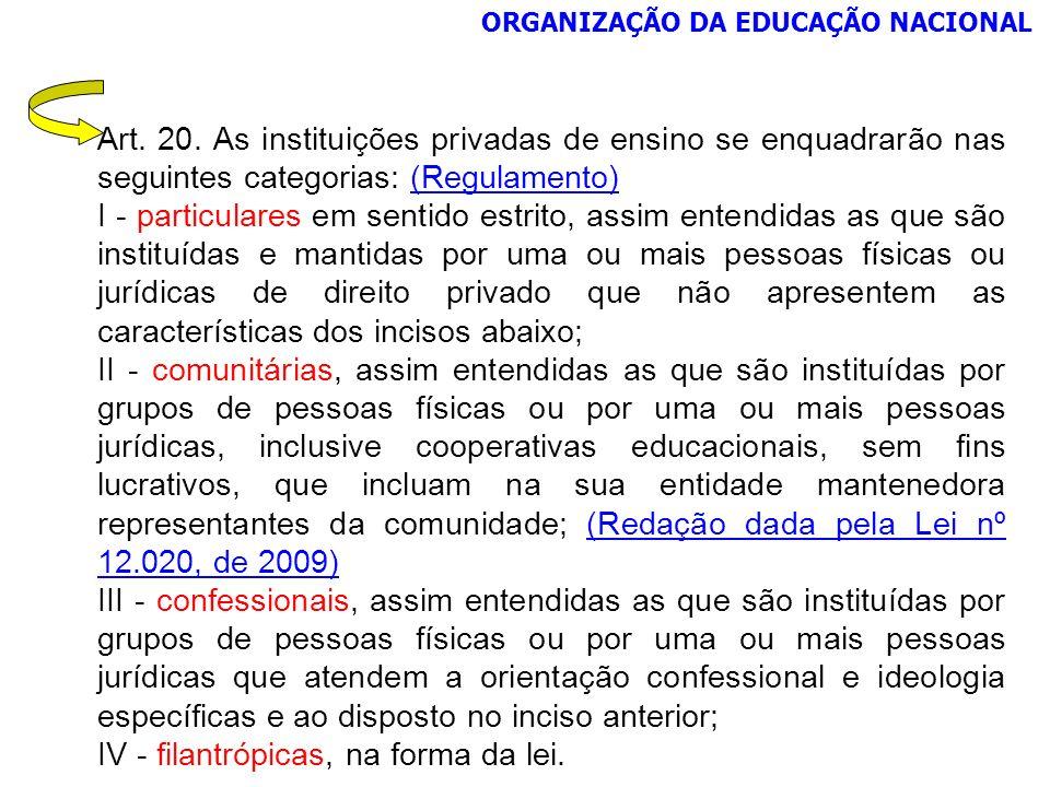 Art. 20. As instituições privadas de ensino se enquadrarão nas seguintes categorias: (Regulamento)(Regulamento) I - particulares em sentido estrito, a