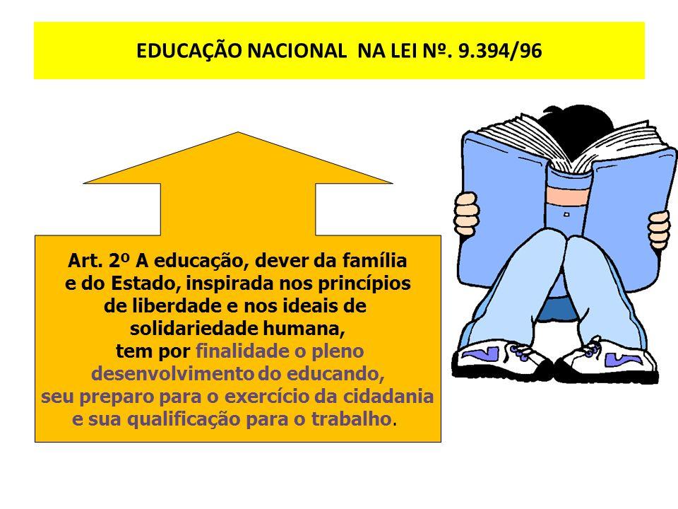EDUCAÇÃO NACIONAL NA LEI Nº. 9.394/96 Art. 2º A educação, dever da família e do Estado, inspirada nos princípios de liberdade e nos ideais de solidari