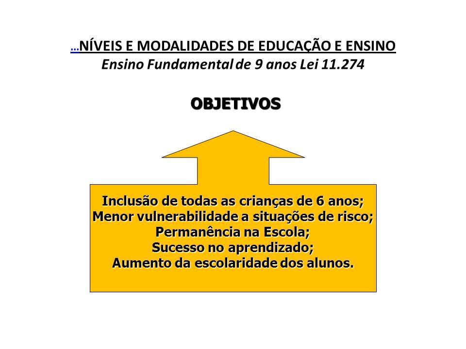 ... NÍVEIS E MODALIDADES DE EDUCAÇÃO E ENSINO Ensino Fundamental de 9 anos Lei 11.274 OBJETIVOS Inclusão de todas as crianças de 6 anos; Menor vulnera