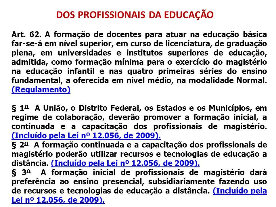 DOS PROFISSIONAIS DA EDUCAÇÃO Art. 62. A formação de docentes para atuar na educação básica far-se-á em nível superior, em curso de licenciatura, de g