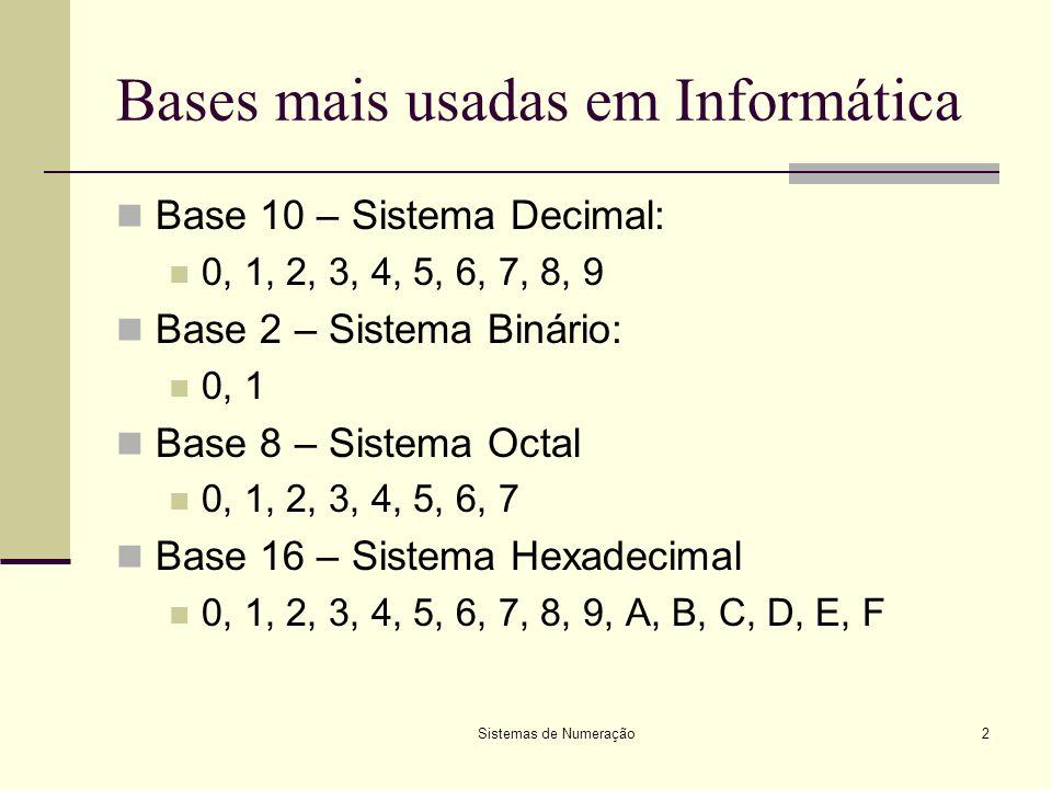 Sistemas de Numeração2 Bases mais usadas em Informática Base 10 – Sistema Decimal: 0, 1, 2, 3, 4, 5, 6, 7, 8, 9 Base 2 – Sistema Binário: 0, 1 Base 8