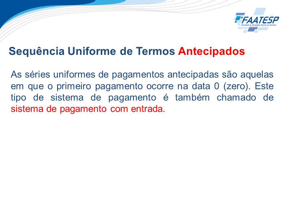Sequência Uniforme de Termos Antecipados As séries uniformes de pagamentos antecipadas são aquelas em que o primeiro pagamento ocorre na data 0 (zero)