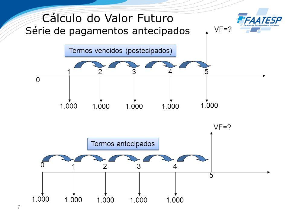 7 Cálculo do Valor Futuro Série de pagamentos antecipados VF=? 0 1 2 345 1.000 VF=? 0 1 2 34 5 1.000 Termos vencidos (postecipados) Termos antecipados