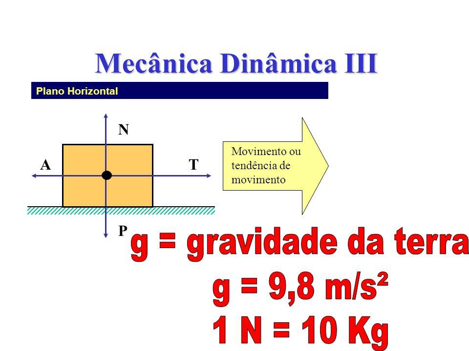 Mecânica Dinâmica III Plano Horizontal P T N A Movimento ou tendência de movimento