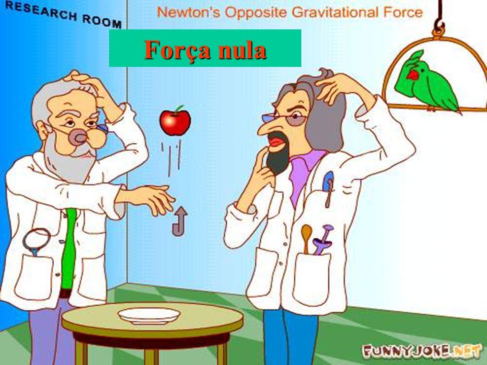 Exemplo… Observadores em diferentes sistemas inerciais concordam entre si sobre a resultante de força agindo sobre o corpo