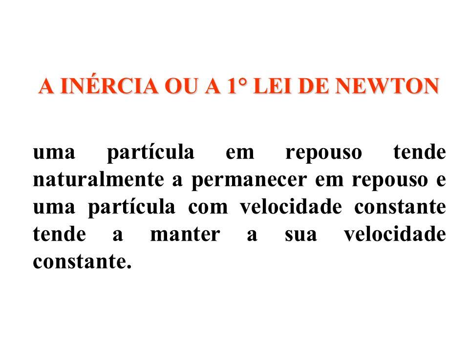 A INÉRCIA OU A 1° LEI DE NEWTON uma partícula em repouso tende naturalmente a permanecer em repouso e uma partícula com velocidade constante tende a m