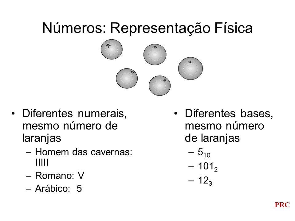 PRC Números: Representação Física Diferentes numerais, mesmo número de laranjas –Homem das cavernas: IIIII –Romano: V –Arábico: 5 Diferentes bases, me