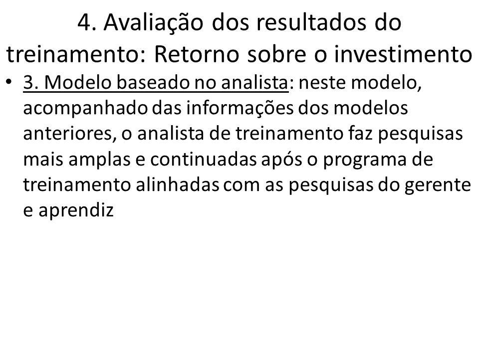 4. Avaliação dos resultados do treinamento: Retorno sobre o investimento 3. Modelo baseado no analista: neste modelo, acompanhado das informações dos