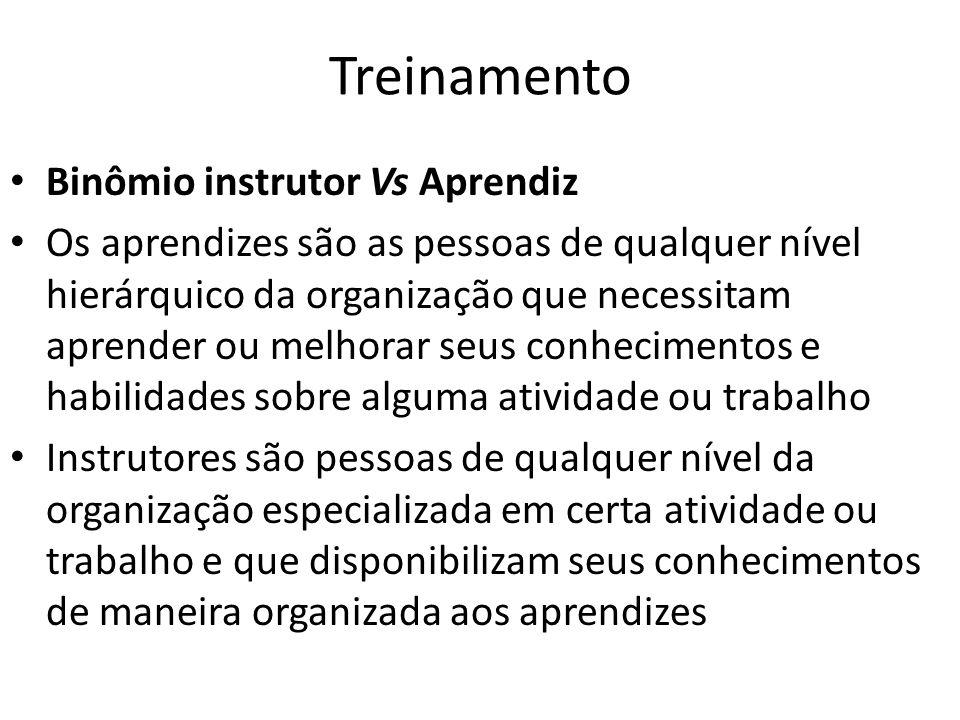 Treinamento Binômio instrutor Vs Aprendiz Os aprendizes são as pessoas de qualquer nível hierárquico da organização que necessitam aprender ou melhora