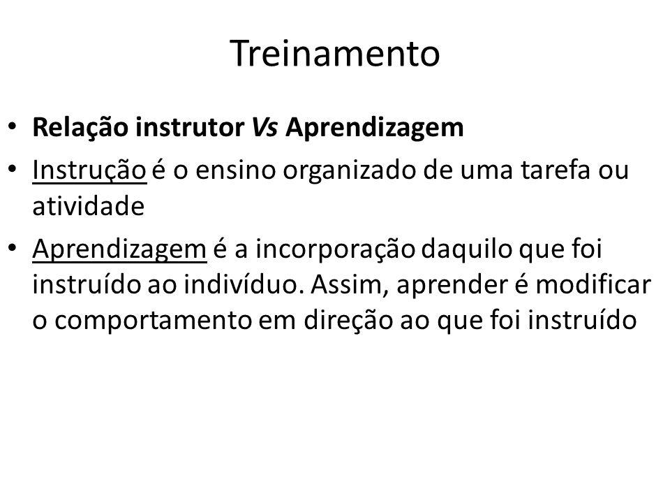 Treinamento Relação instrutor Vs Aprendizagem Instrução é o ensino organizado de uma tarefa ou atividade Aprendizagem é a incorporação daquilo que foi instruído ao indivíduo.