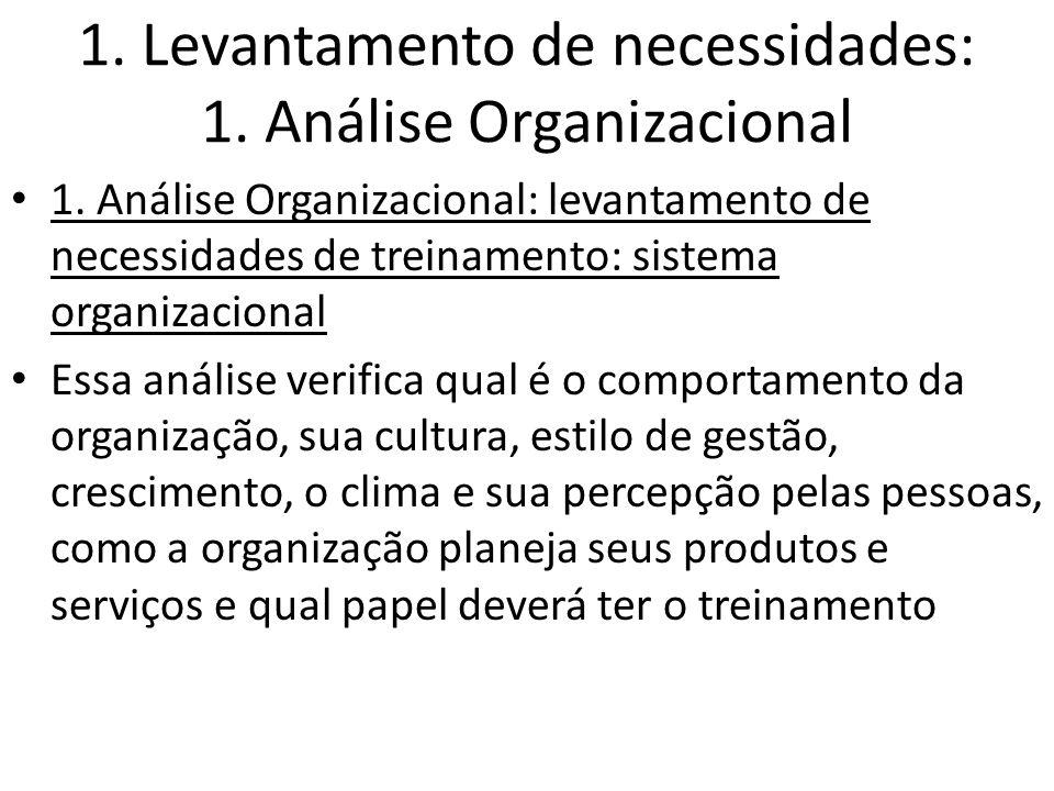 1.Levantamento de necessidades: 1. Análise Organizacional 1.
