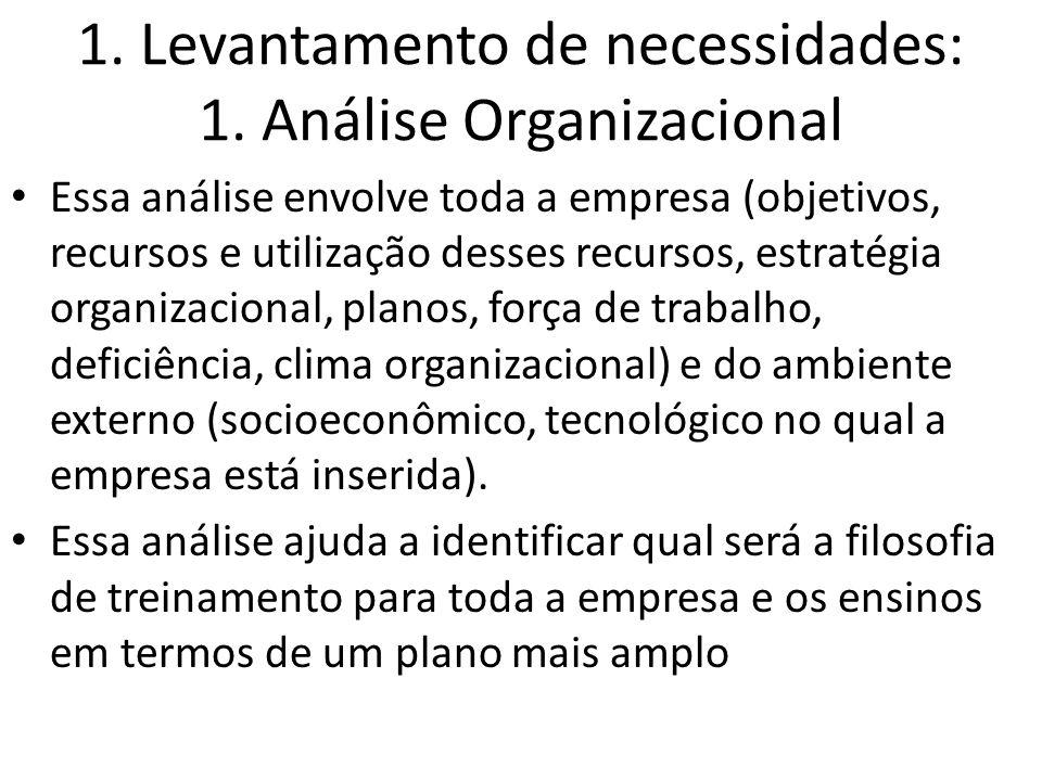 1. Levantamento de necessidades: 1. Análise Organizacional Essa análise envolve toda a empresa (objetivos, recursos e utilização desses recursos, estr