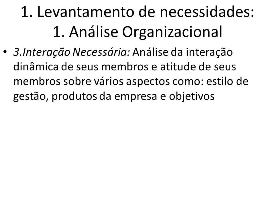 1. Levantamento de necessidades: 1. Análise Organizacional 3.Interação Necessária: Análise da interação dinâmica de seus membros e atitude de seus mem