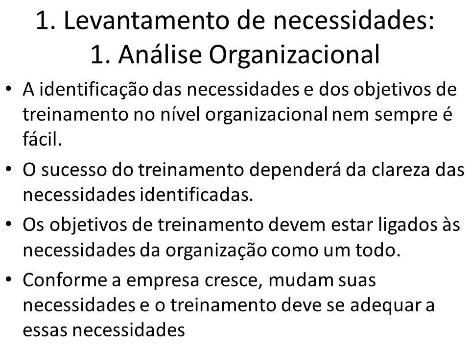 1. Levantamento de necessidades: 1. Análise Organizacional A identificação das necessidades e dos objetivos de treinamento no nível organizacional nem