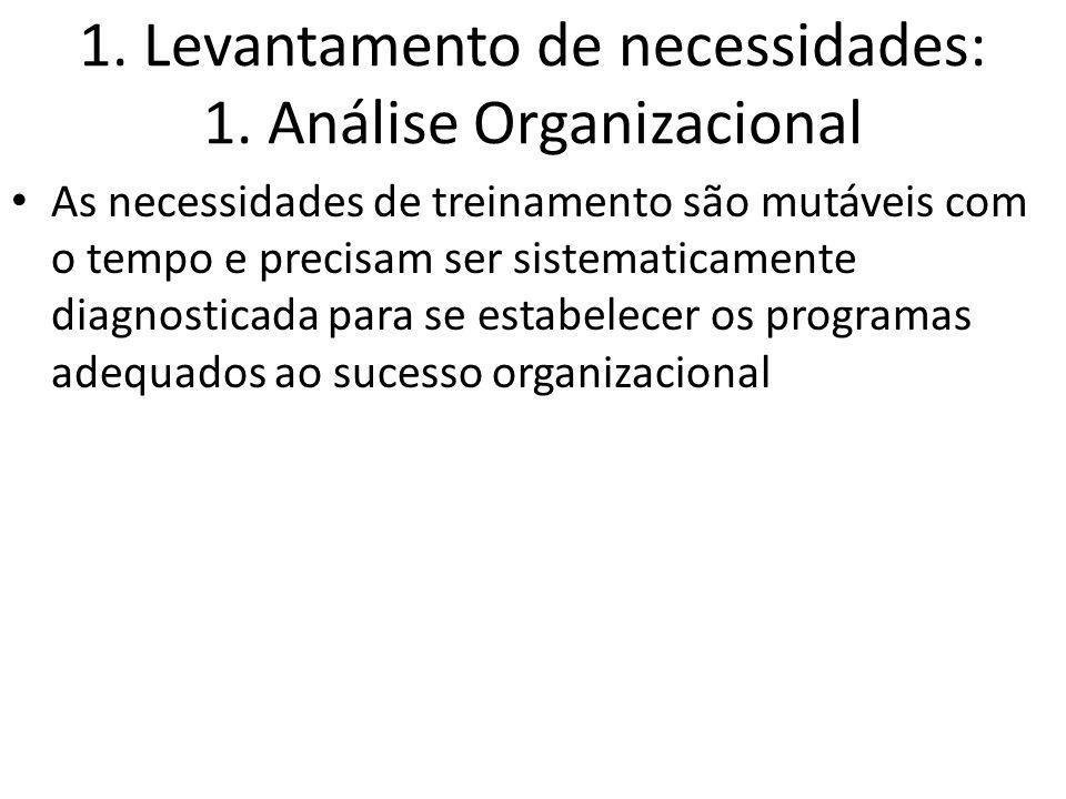 1. Levantamento de necessidades: 1. Análise Organizacional As necessidades de treinamento são mutáveis com o tempo e precisam ser sistematicamente dia