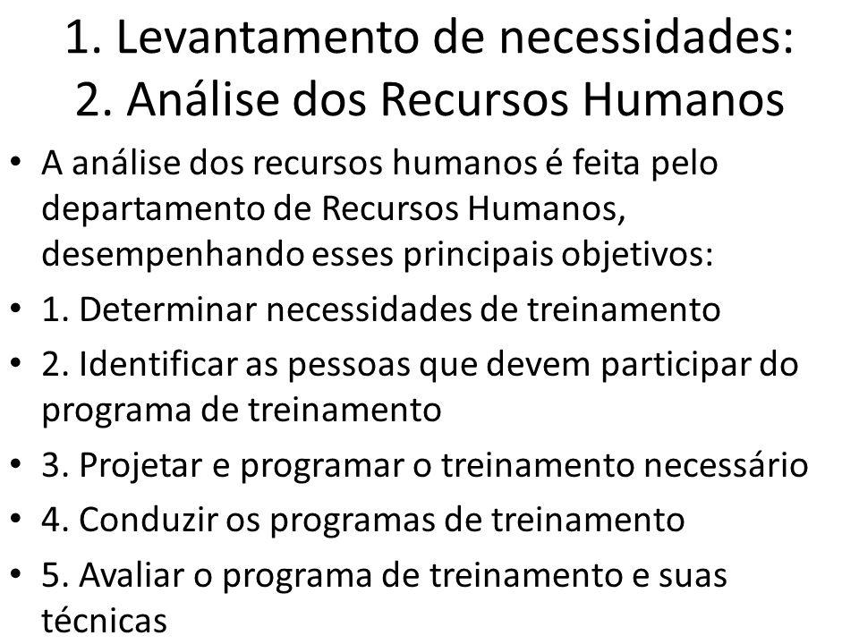 1. Levantamento de necessidades: 2. Análise dos Recursos Humanos A análise dos recursos humanos é feita pelo departamento de Recursos Humanos, desempe