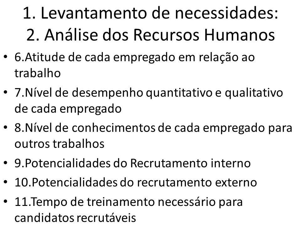 1. Levantamento de necessidades: 2. Análise dos Recursos Humanos 6.Atitude de cada empregado em relação ao trabalho 7.Nível de desempenho quantitativo