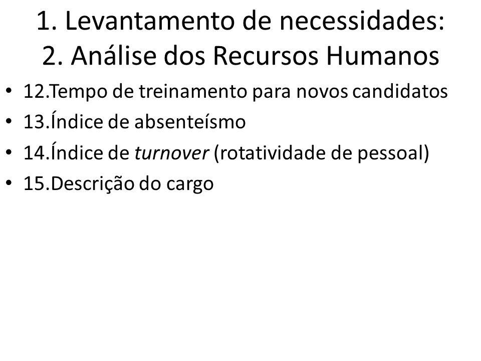 1. Levantamento de necessidades: 2. Análise dos Recursos Humanos 12.Tempo de treinamento para novos candidatos 13.Índice de absenteísmo 14.Índice de t