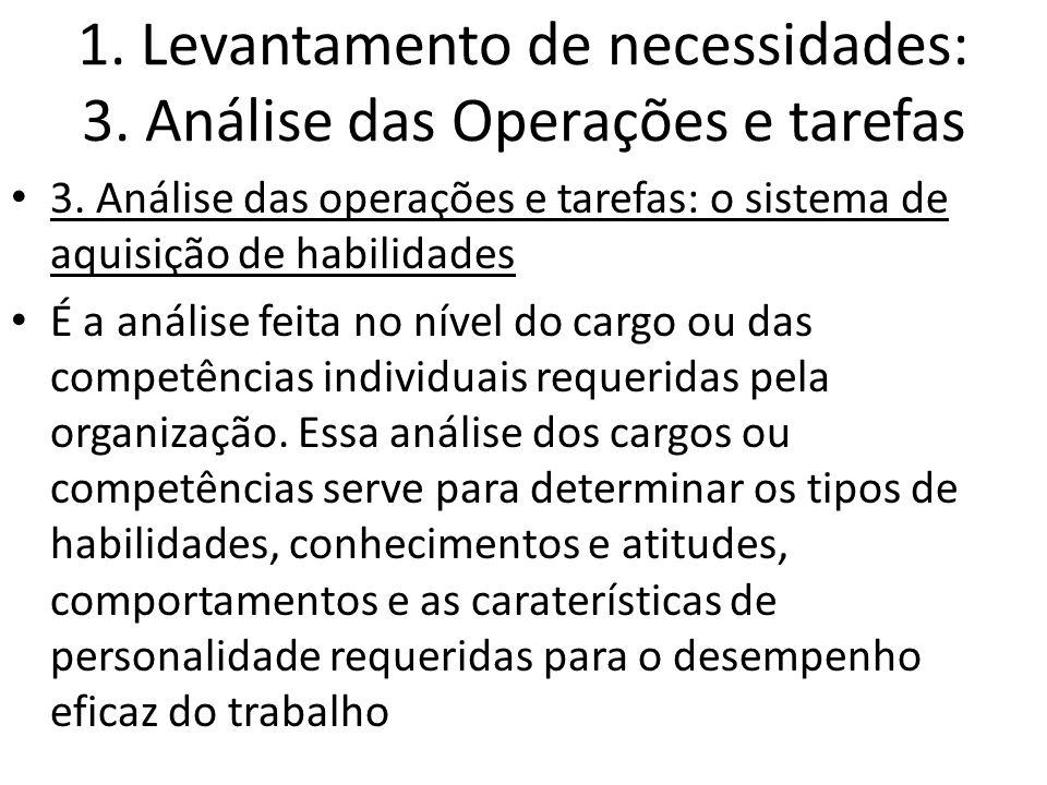 1.Levantamento de necessidades: 3. Análise das Operações e tarefas 3.