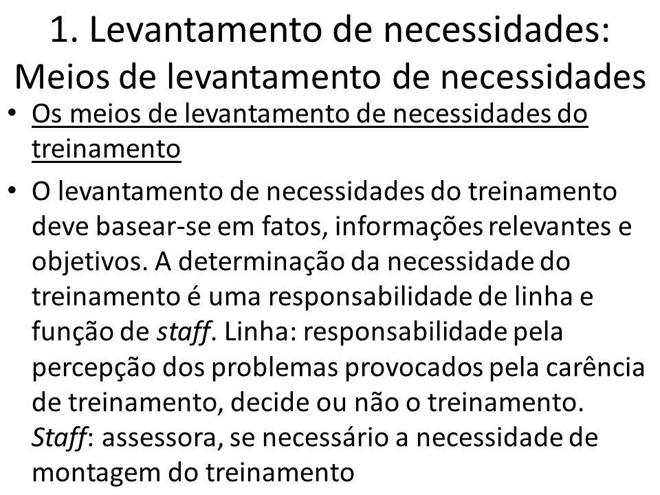 1. Levantamento de necessidades: Meios de levantamento de necessidades Os meios de levantamento de necessidades do treinamento O levantamento de neces