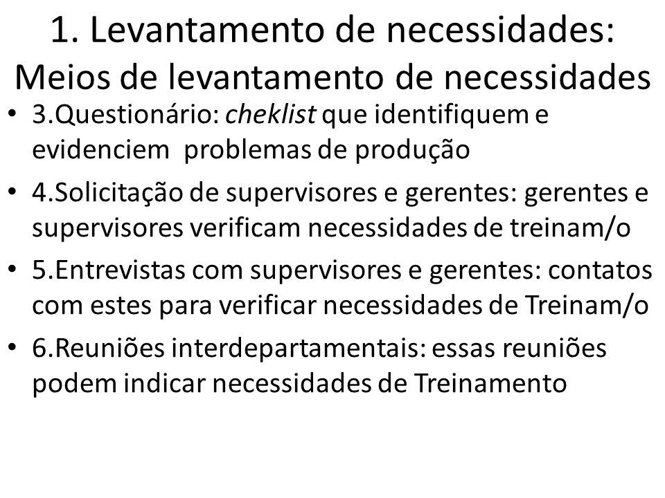 1. Levantamento de necessidades: Meios de levantamento de necessidades 3.Questionário: cheklist que identifiquem e evidenciem problemas de produção 4.