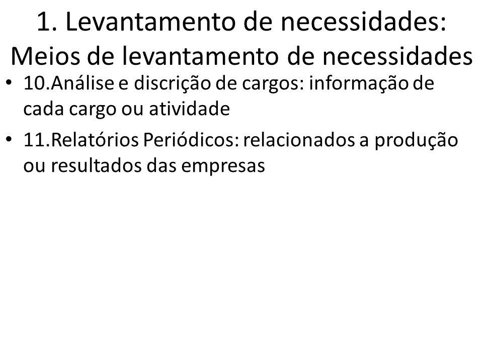 1. Levantamento de necessidades: Meios de levantamento de necessidades 10.Análise e discrição de cargos: informação de cada cargo ou atividade 11.Rela