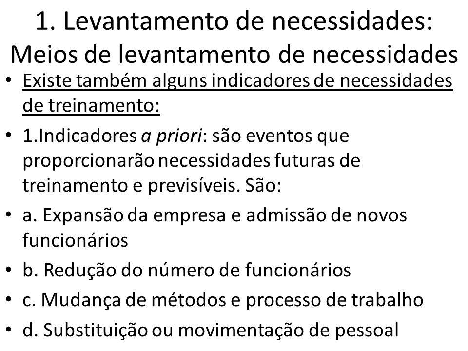 1. Levantamento de necessidades: Meios de levantamento de necessidades Existe também alguns indicadores de necessidades de treinamento: 1.Indicadores