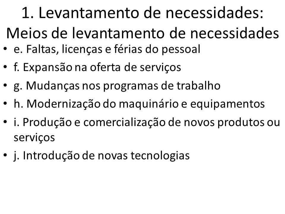 1.Levantamento de necessidades: Meios de levantamento de necessidades e.